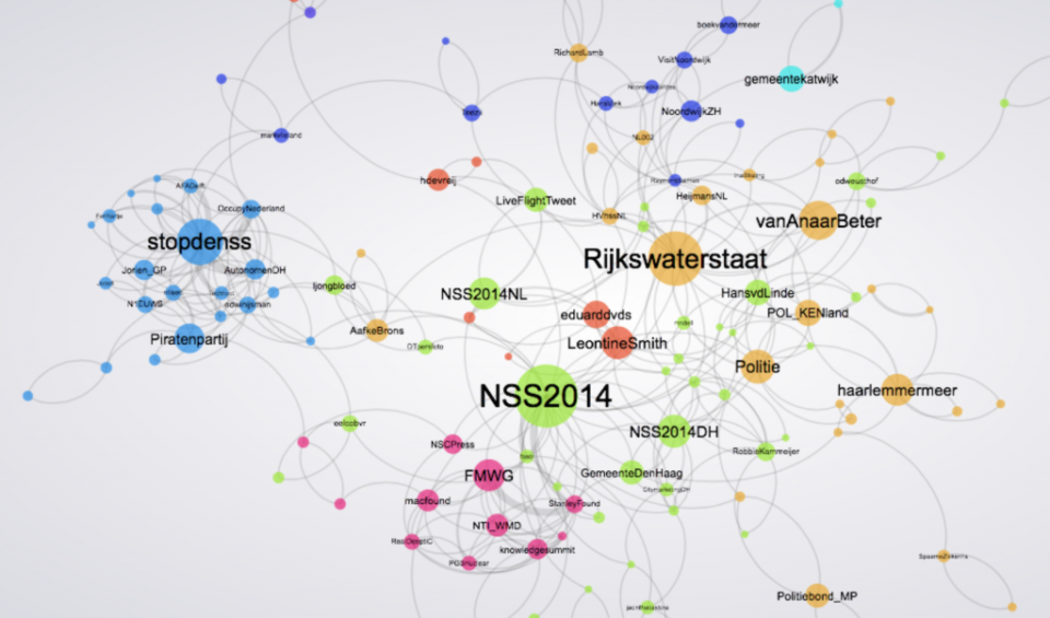 Netwerkdiagram rond de NuClear Security Summit (NSS) in 2014 op basis van socialemedia-data.